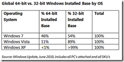 windows-64-bit